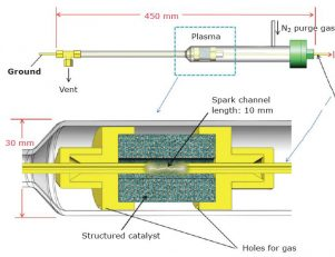 Adaptable Reactors for Resource- and Energy-Efficient M…