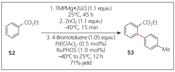 One-pot DoM–Negishi cross-coupling protocol using 0.5 equivalents tmp2Zn·2MgCl·2LiCl