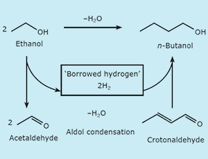 Oxygenated Transport Fuels from Carbon Dioxide